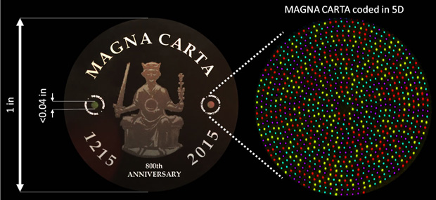 Magna Carta 5D